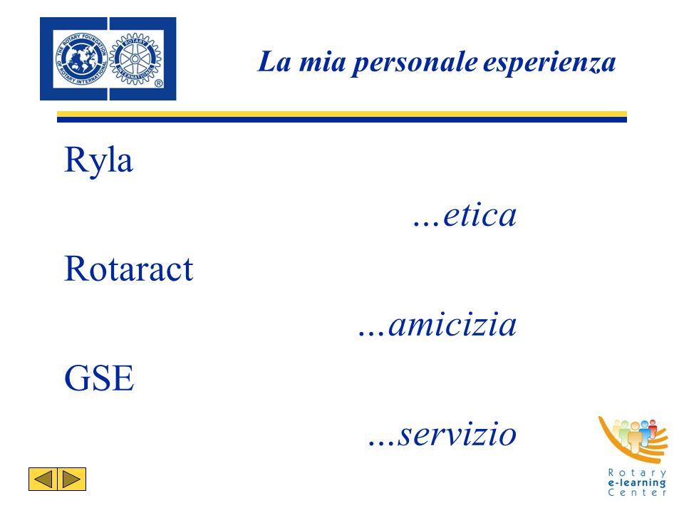 La mia personale esperienza Ryla …etica Rotaract …amicizia GSE …servizio