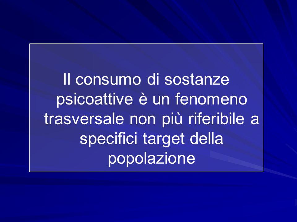 Il consumo di sostanze psicoattive è un fenomeno trasversale non più riferibile a specifici target della popolazione