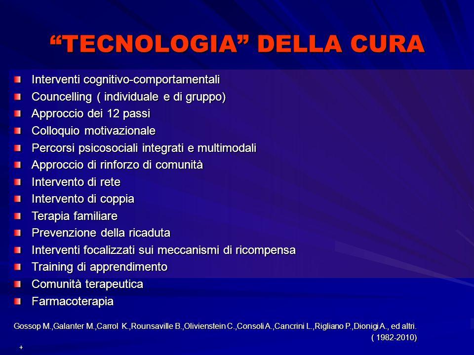 TECNOLOGIA DELLA CURA Interventi cognitivo-comportamentali Councelling ( individuale e di gruppo) Approccio dei 12 passi Colloquio motivazionale Perco
