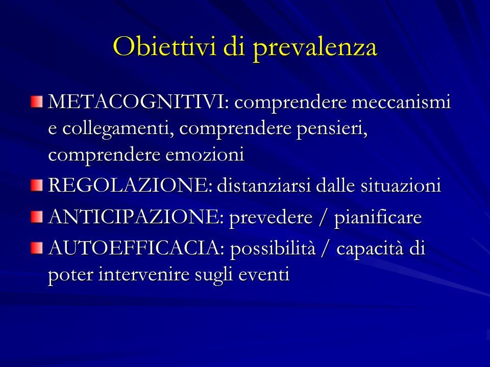 Obiettivi di prevalenza METACOGNITIVI: comprendere meccanismi e collegamenti, comprendere pensieri, comprendere emozioni REGOLAZIONE: distanziarsi dal