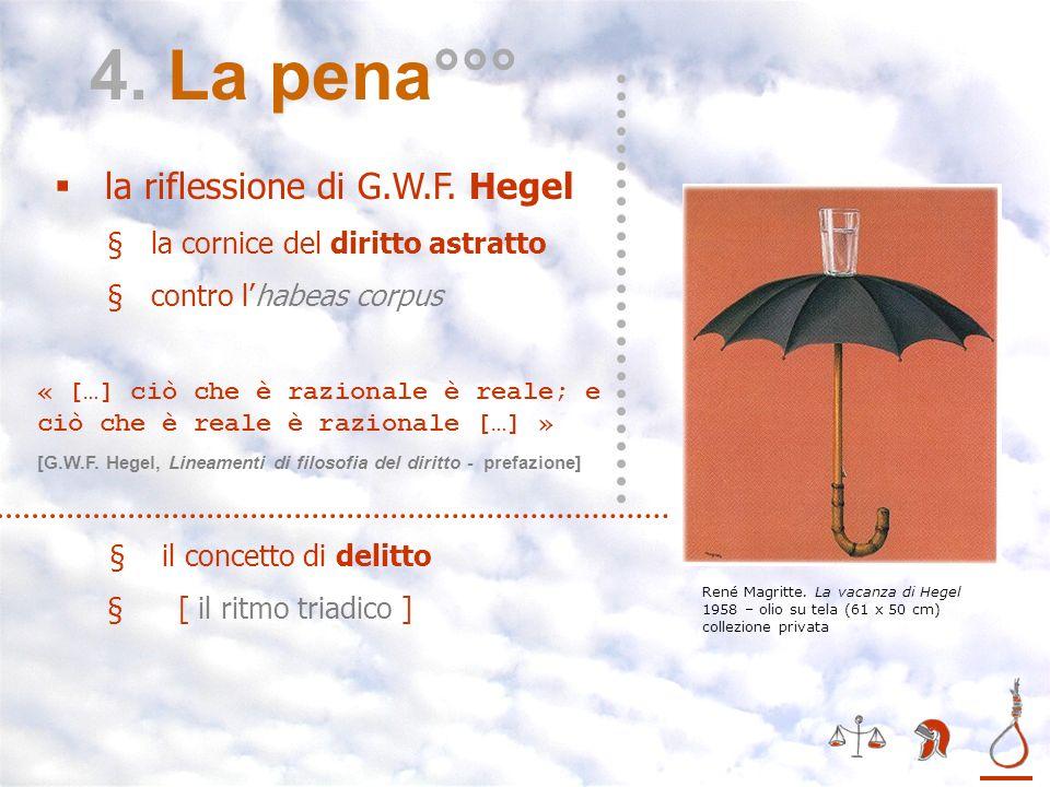 IV – la pena*** 4. La pena°°° la riflessione di G.W.F. Hegel § la cornice del diritto astratto § contro lhabeas corpus René Magritte. La vacanza di He