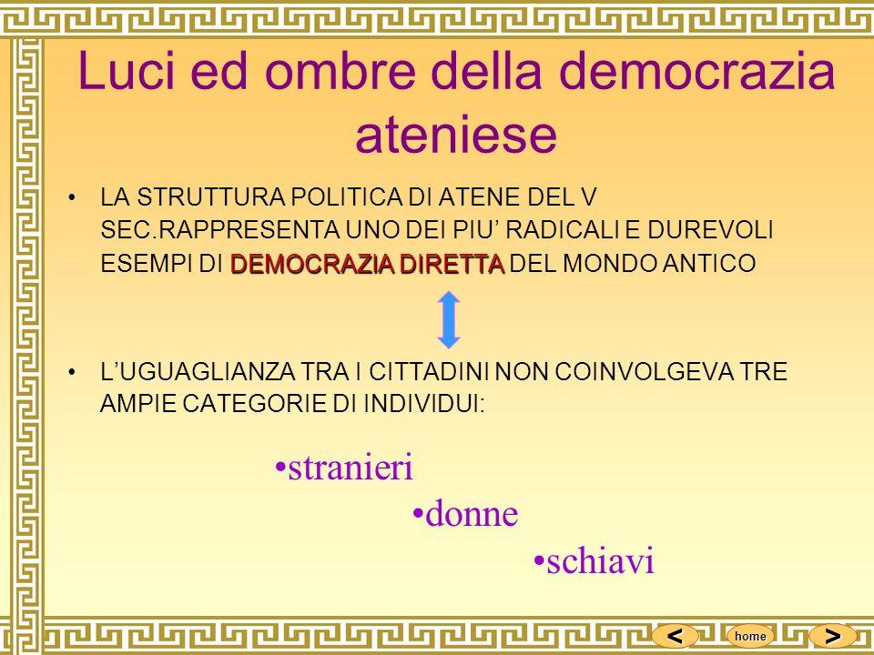 <<<< >>>> Luci ed ombre della democrazia ateniese DEMOCRAZIA DIRETTALA STRUTTURA POLITICA DI ATENE DEL V SEC.RAPPRESENTA UNO DEI PIU RADICALI E DUREVO