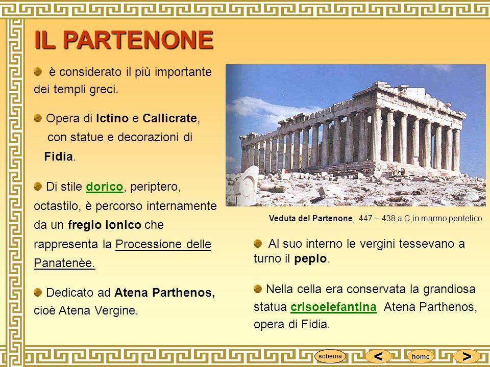 <<<< >>>> home IL PARTENONE è considerato il più importante dei templi greci. Opera di Ictino e Callicrate, con statue e decorazioni di Fidia. Di stil