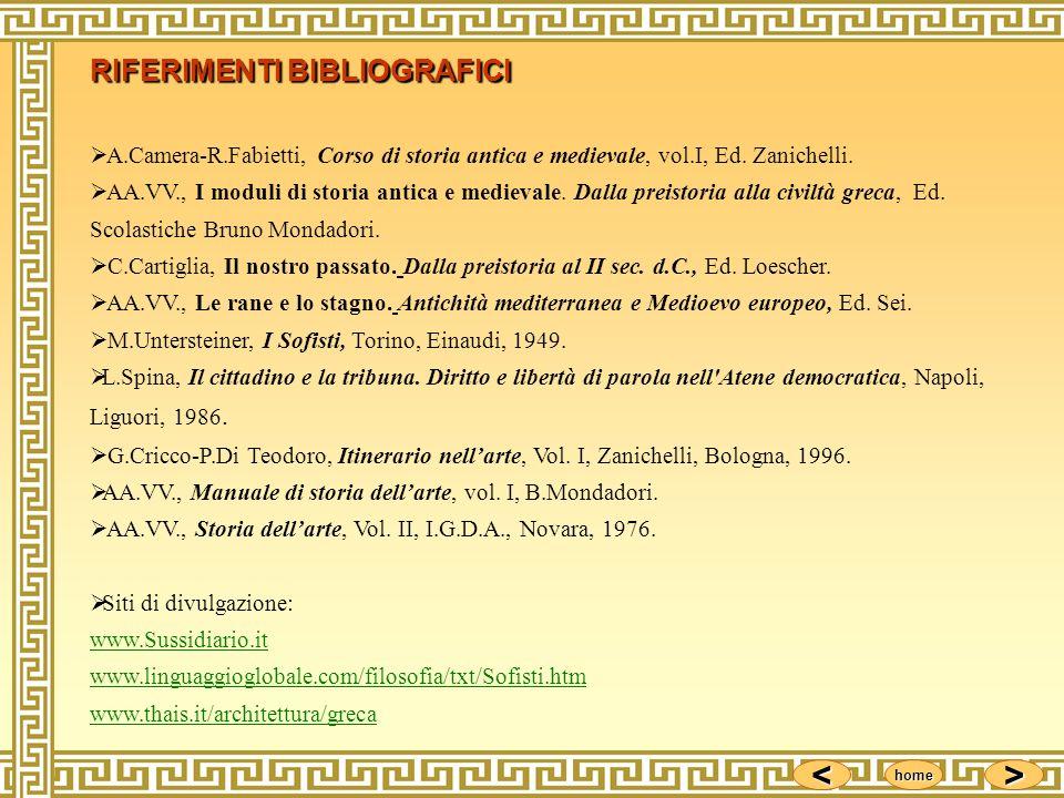 <<<< >>>> home RIFERIMENTI BIBLIOGRAFICI A.Camera-R.Fabietti, Corso di storia antica e medievale, vol.I, Ed. Zanichelli. AA.VV., I moduli di storia an