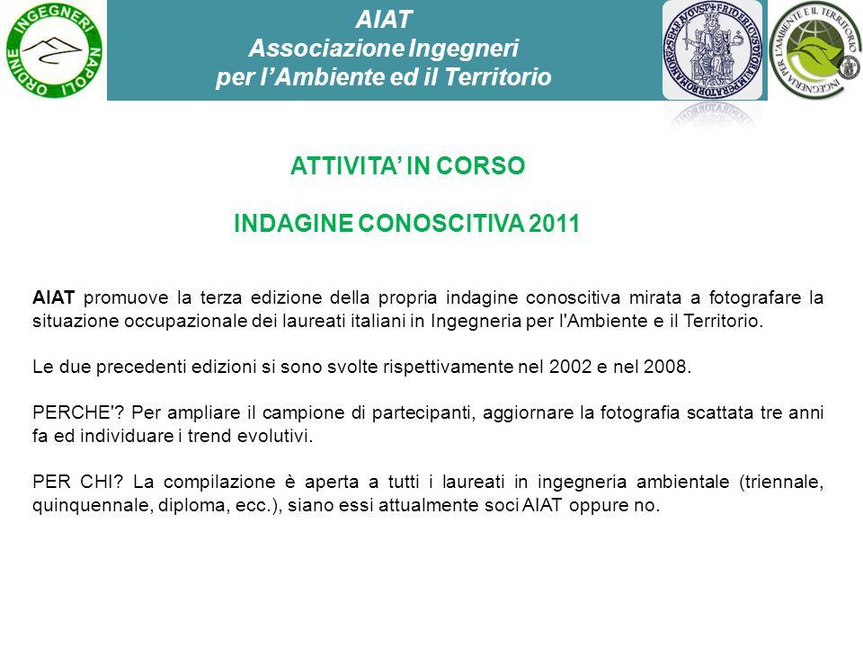 ATTIVITA IN CORSO INDAGINE CONOSCITIVA 2011 AIAT promuove la terza edizione della propria indagine conoscitiva mirata a fotografare la situazione occupazionale dei laureati italiani in Ingegneria per l Ambiente e il Territorio.