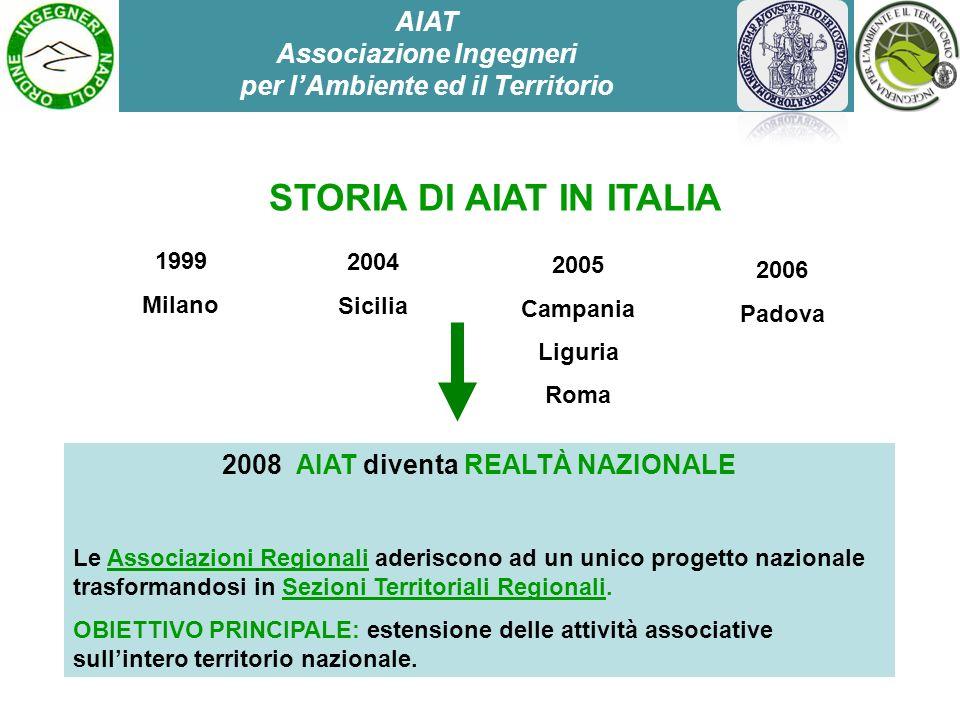 2004 Sicilia 2008 AIAT diventa REALTÀ NAZIONALE Le Associazioni Regionali aderiscono ad un unico progetto nazionale trasformandosi in Sezioni Territor