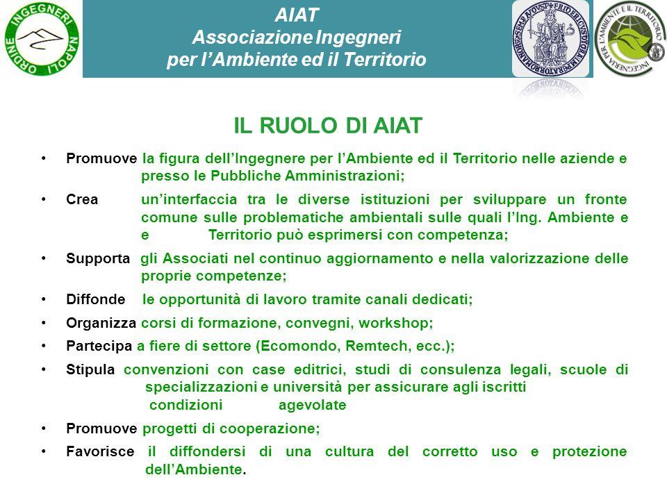 AIAT & UNIVERSITA AIAT Associazione Ingegneri per lAmbiente ed il Territorio