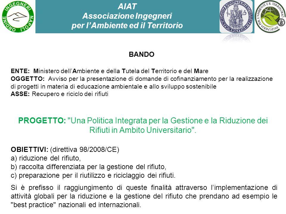 BANDO ENTE: Ministero dellAmbiente e della Tutela del Territorio e del Mare OGGETTO: Avviso per la presentazione di domande di cofinanziamento per la