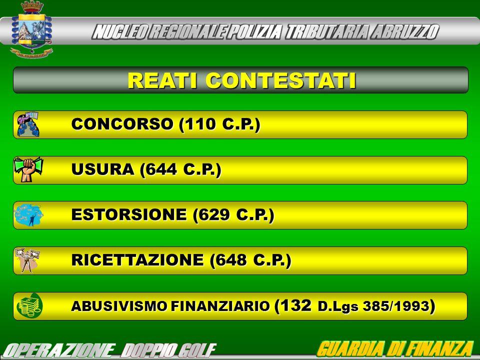 REATI CONTESTATI CONCORSO (110 C.P.) USURA (644 C.P.) ESTORSIONE (629 C.P.) RICETTAZIONE (648 C.P.) ABUSIVISMO FINANZIARIO (132 D.Lgs 385/1993 )