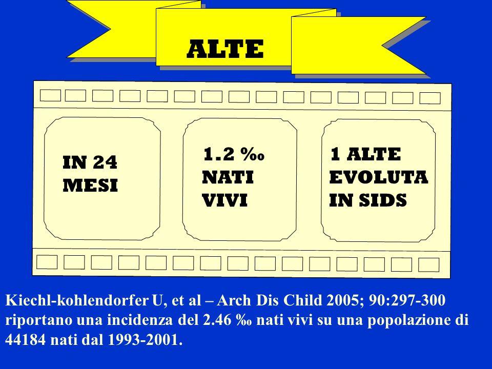 1.2 NATI VIVI 1 ALTE EVOLUTA IN SIDS ALTE IN 24 MESI Kiechl-kohlendorfer U, et al – Arch Dis Child 2005; 90:297-300 riportano una incidenza del 2.46 n