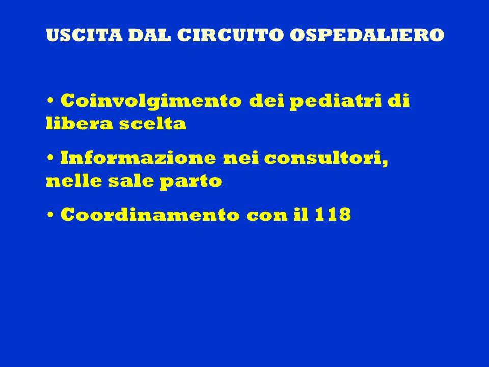 USCITA DAL CIRCUITO OSPEDALIERO Coinvolgimento dei pediatri di libera scelta Informazione nei consultori, nelle sale parto Coordinamento con il 118