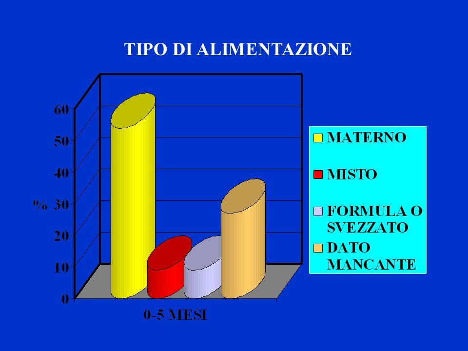 AUTOPSIA ESEGUITA IN MODO INADEGUATO CORSI PRATICI DI FORMAZIONE RETE TRA ANATOMO-PATOLOGI, MEDICI-LEGALI, BIOLOGI, GENETISTI PER RACCOLTA E SCAMBIO INFORMAZIONI STRETTA COLLABORAZIONE CON PEDIATRI E GINECOLOGI FINANZIAMENTO LEGGE NAZIONALE