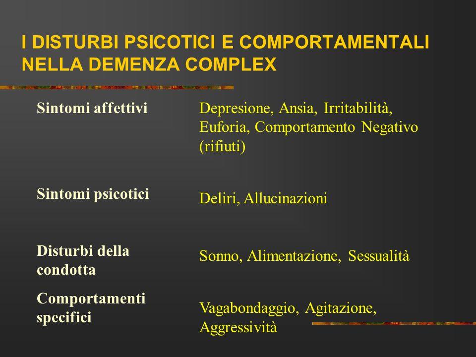 I DISTURBI PSICOTICI E COMPORTAMENTALI NELLA DEMENZA COMPLEX Sintomi affettivi Sintomi psicotici Disturbi della condotta Comportamenti specifici Depre
