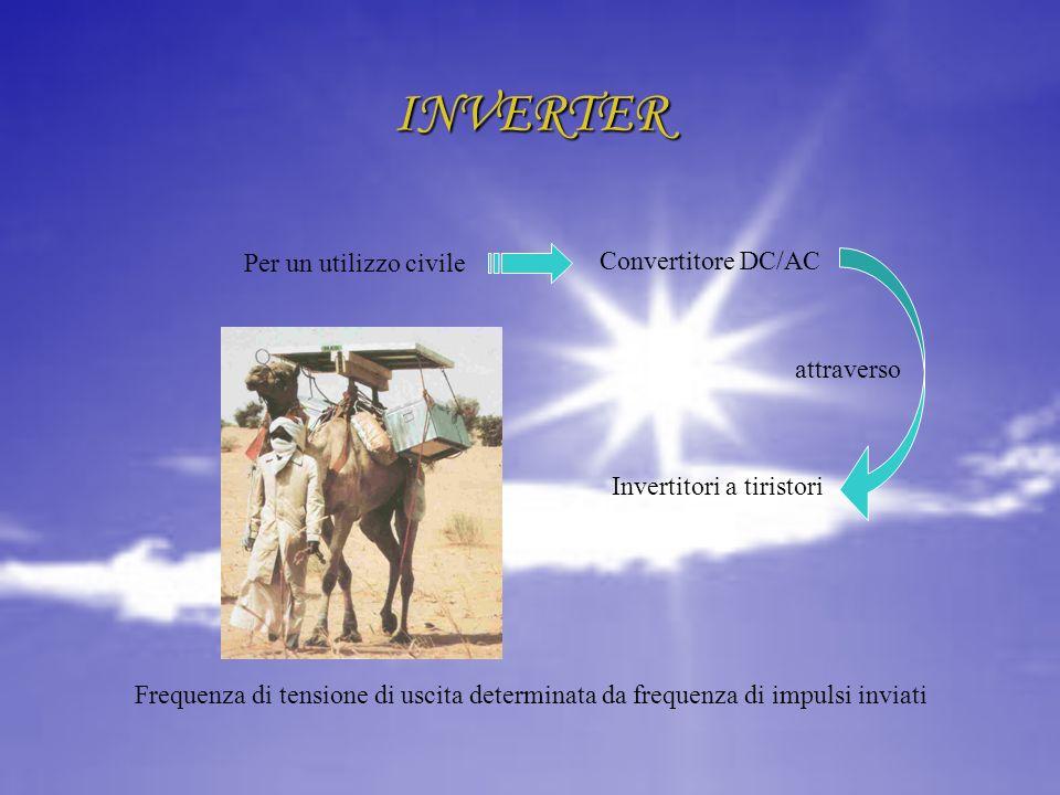 INVERTER Frequenza di tensione di uscita determinata da frequenza di impulsi inviati Convertitore DC/AC Invertitori a tiristori attraverso Per un util