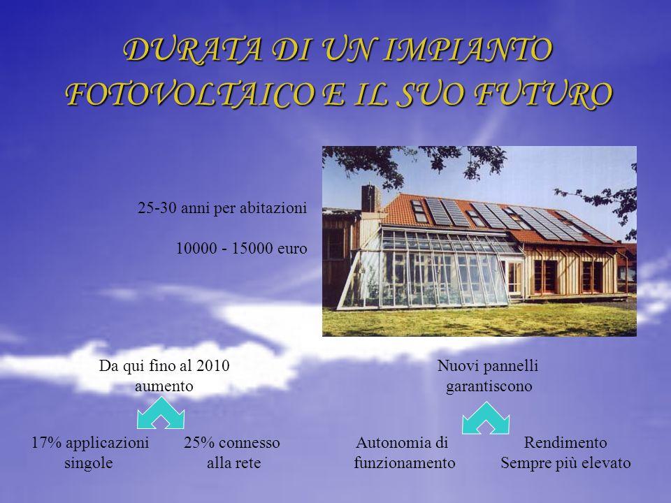 DURATA DI UN IMPIANTO FOTOVOLTAICO E IL SUO FUTURO 25-30 anni per abitazioni 10000 - 15000 euro Da qui fino al 2010 aumento 17% applicazioni singole 2