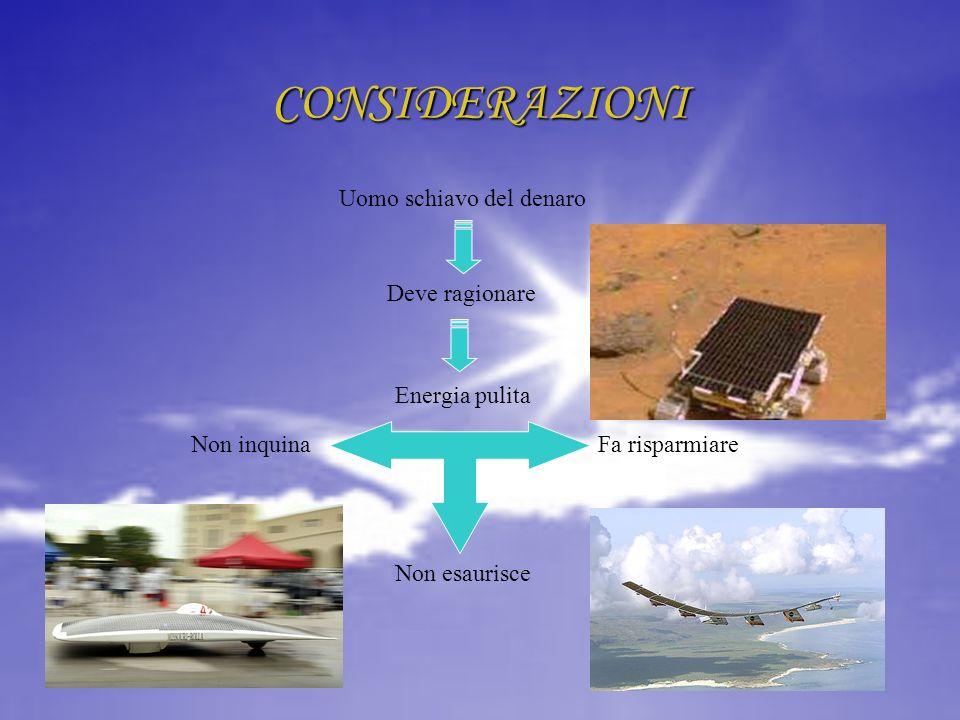 CONSIDERAZIONI Energia pulita Deve ragionare Uomo schiavo del denaro Non inquina Non esaurisce Fa risparmiare