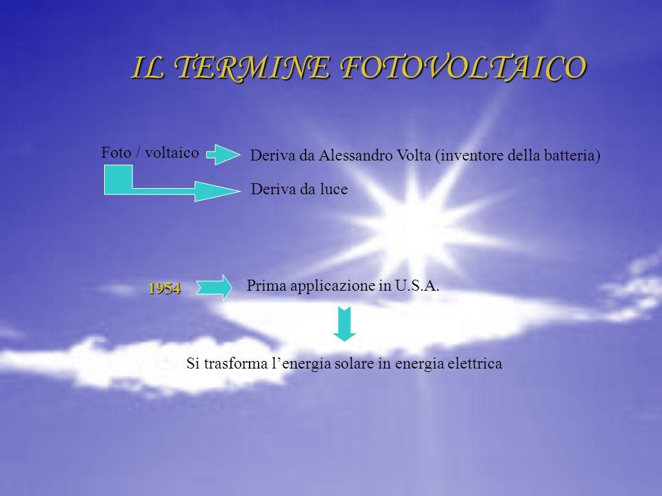 IL TERMINE FOTOVOLTAICO Deriva da Alessandro Volta (inventore della batteria) Foto / voltaico Deriva da luce 1954 Prima applicazione in U.S.A. Si tras