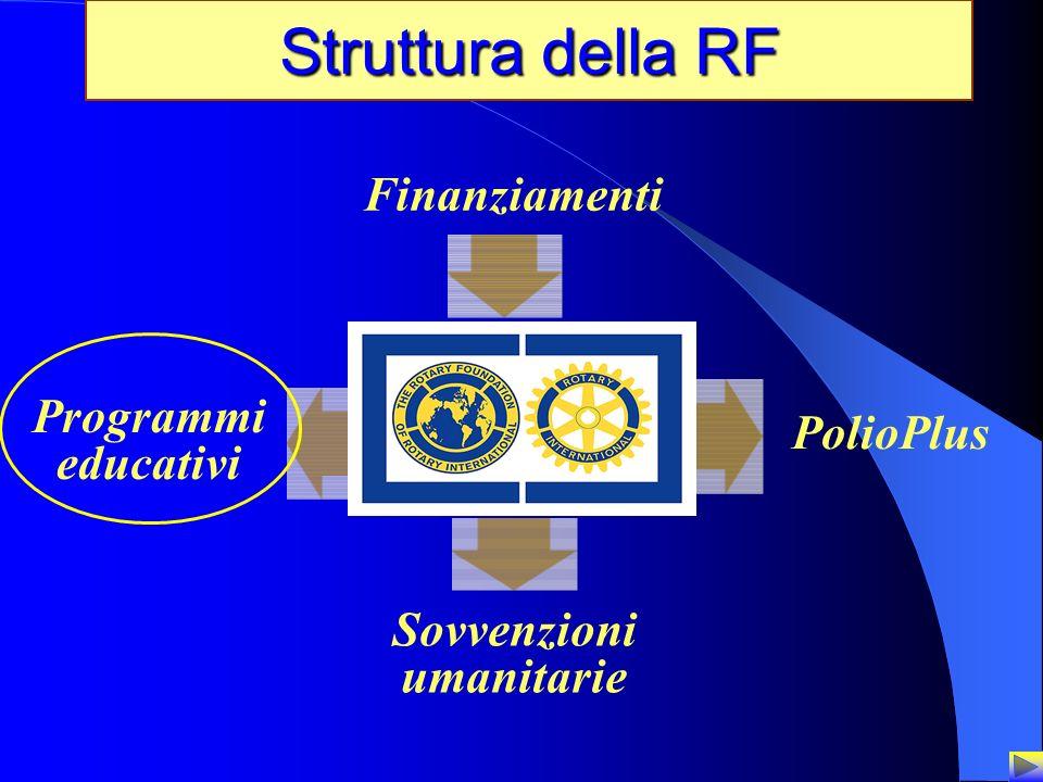 10 Struttura della RF Programmi educativi PolioPlus Sovvenzioni umanitarie Finanziamenti