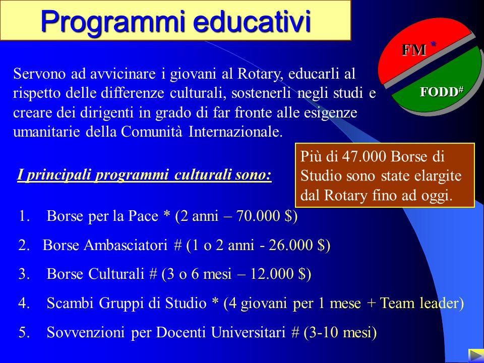 11 Programmi educativi Servono ad avvicinare i giovani al Rotary, educarli al rispetto delle differenze culturali, sostenerli negli studi e creare dei