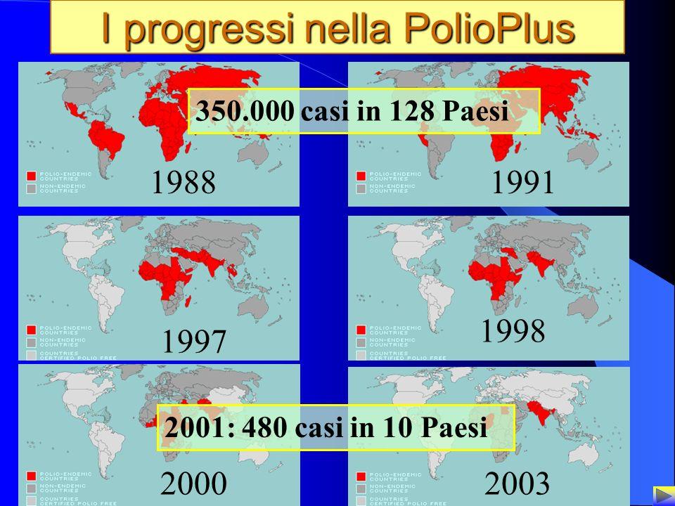 15 I progressi nella PolioPlus 19881991 1997 1998 20002003 350.000 casi in 128 Paesi 2001: 480 casi in 10 Paesi