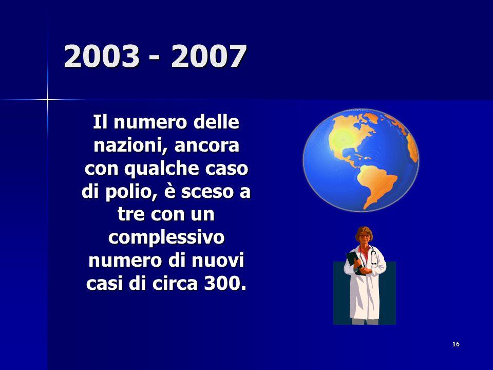 16 2003 - 2007 Il numero delle nazioni, ancora con qualche caso di polio, è sceso a tre con un complessivo numero di nuovi casi di circa 300. Il numer