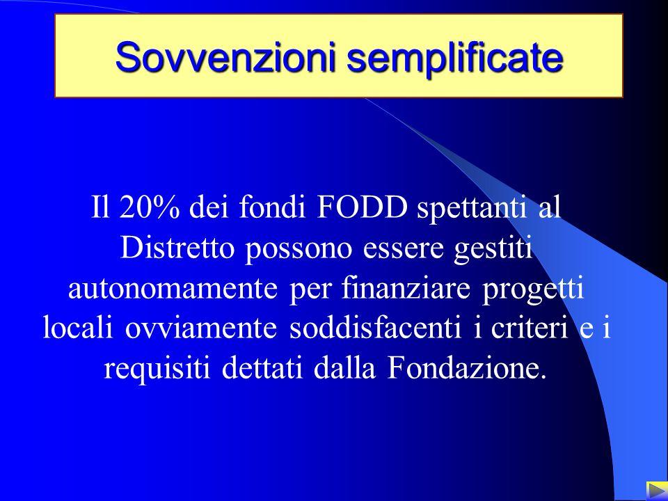 21 Sovvenzioni semplificate Il 20% dei fondi FODD spettanti al Distretto possono essere gestiti autonomamente per finanziare progetti locali ovviament