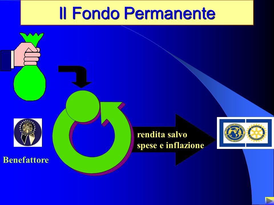 26 Il Fondo Permanente rendita salvo spese e inflazione Benefattore