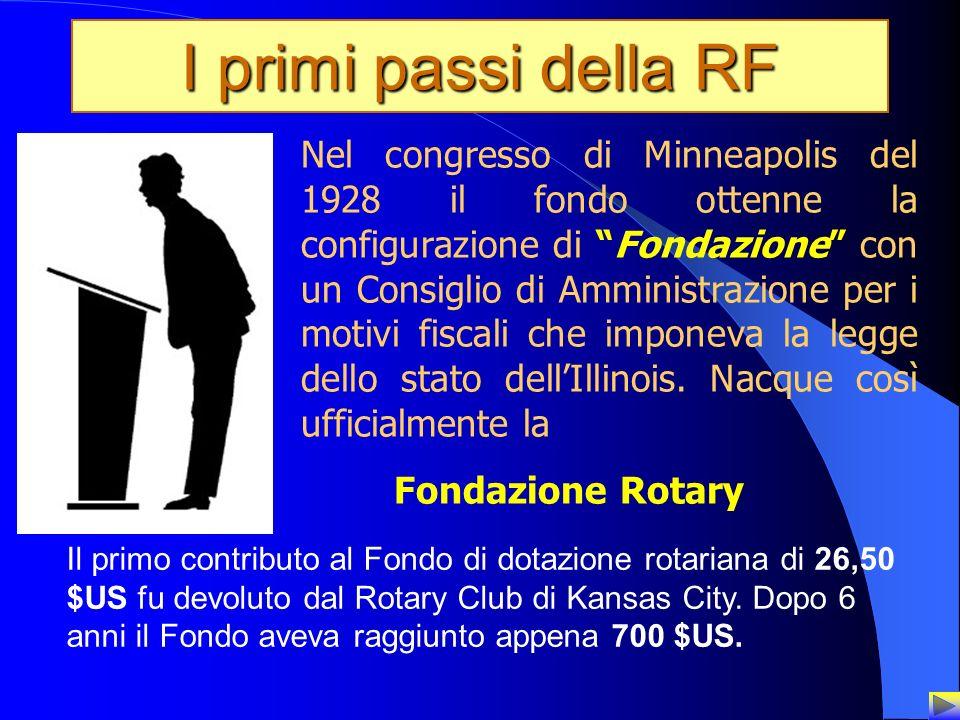 5 I primi passi della RF Nel congresso di Minneapolis del 1928 il fondo ottenne la configurazione di Fondazione con un Consiglio di Amministrazione pe