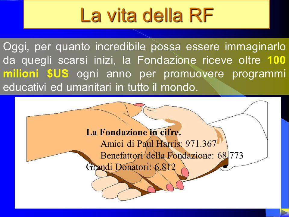 7 La vita della RF Oggi, per quanto incredibile possa essere immaginarlo da quegli scarsi inizi, la Fondazione riceve oltre 100 milioni $US ogni anno