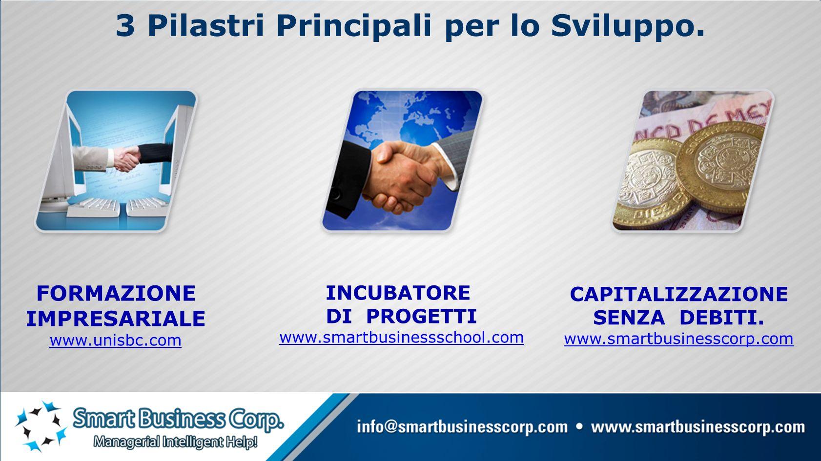 CAPITALIZZAZIONE SENZA DEBITI.www.smartbusinesscorp.com 3 Pilastri Principali per lo Sviluppo.