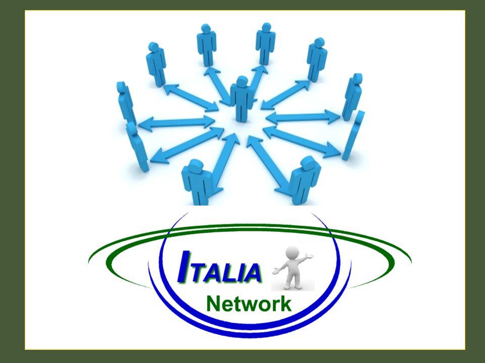 Come è fatta Italia Network Direzione (membri fondatori)– Dirige e gestisce gli aspetti di vertice del network Affiliato – Riceve la tessera ItaliaNetwork con i vantaggi connessi, può inserirsi nelle reti di vendite o nei business proposti da ItaliaNetwork Rete Affiliata – E un altro network o rete di persone che interagisce o collabora con ItaliaNetwork e le sue proposte di business --- Società o MLM – Sono i potenziali partner che forniscono i business a ItaliaNetwork, agli affiliati e alle reti affiliate.