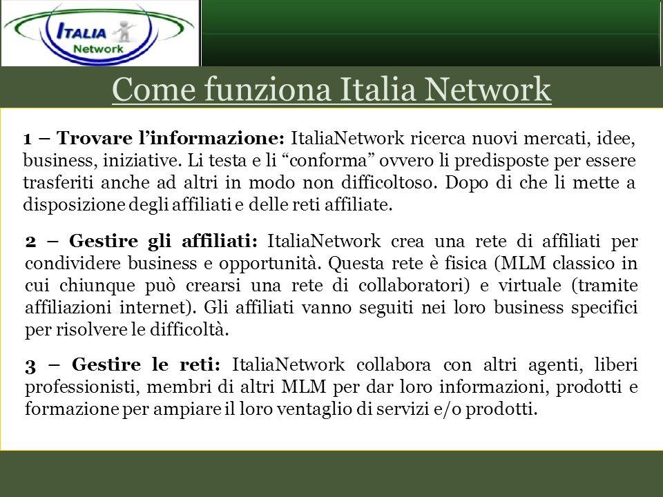 Come funziona Italia Network 1 – Trovare linformazione: ItaliaNetwork ricerca nuovi mercati, idee, business, iniziative. Li testa e li conforma ovvero