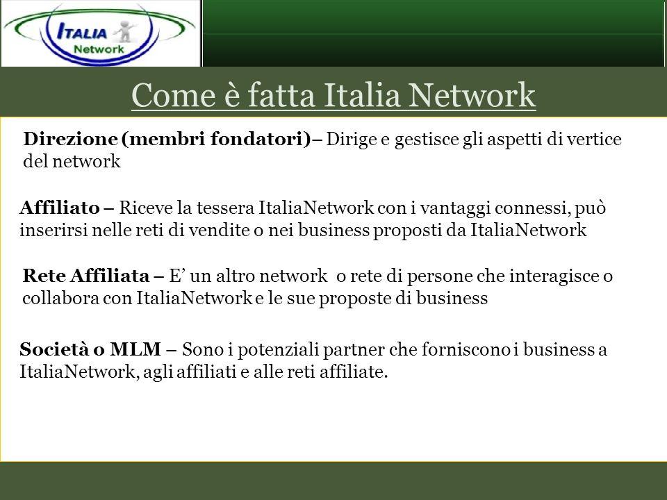 Come è fatta Italia Network Direzione (membri fondatori)– Dirige e gestisce gli aspetti di vertice del network Affiliato – Riceve la tessera ItaliaNet