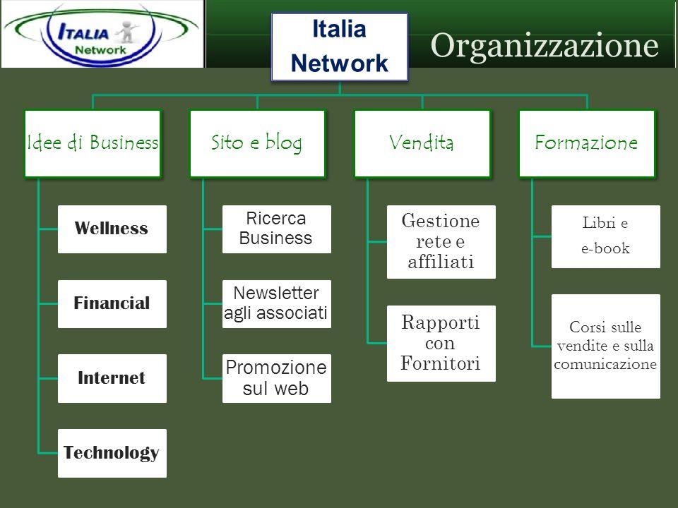 Italia Network Idee di Business Wellness Financial Internet Technology Sito e blog Ricerca Business Newsletter agli associati Promozione sul web Vendi