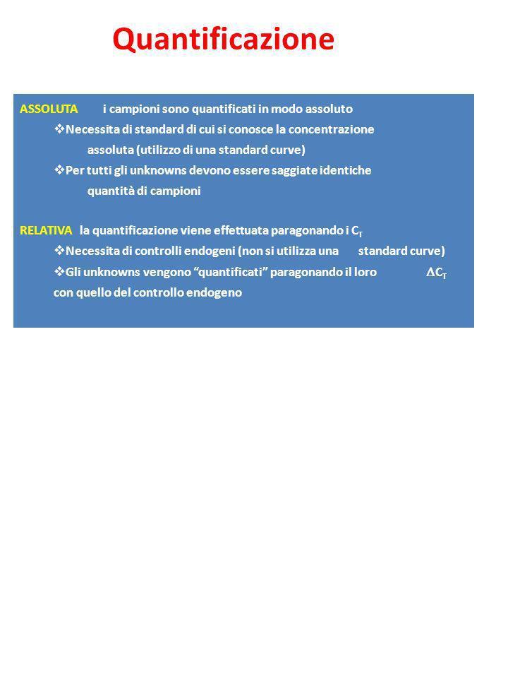Quantificazione ASSOLUTA i campioni sono quantificati in modo assoluto Necessita di standard di cui si conosce la concentrazione assoluta (utilizzo di