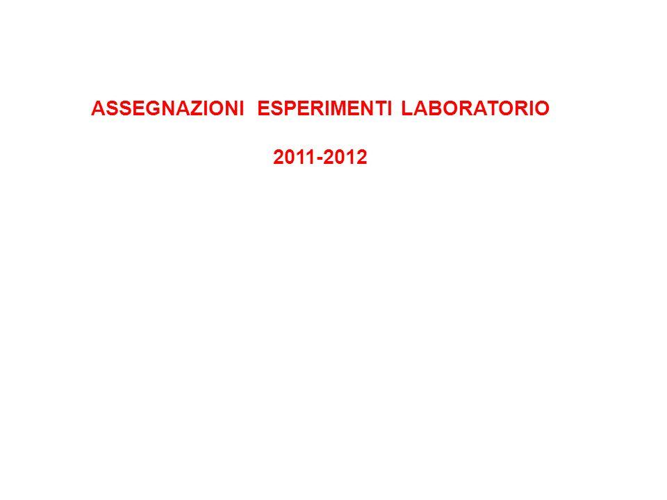 ASSEGNAZIONI ESPERIMENTI LABORATORIO 2011-2012