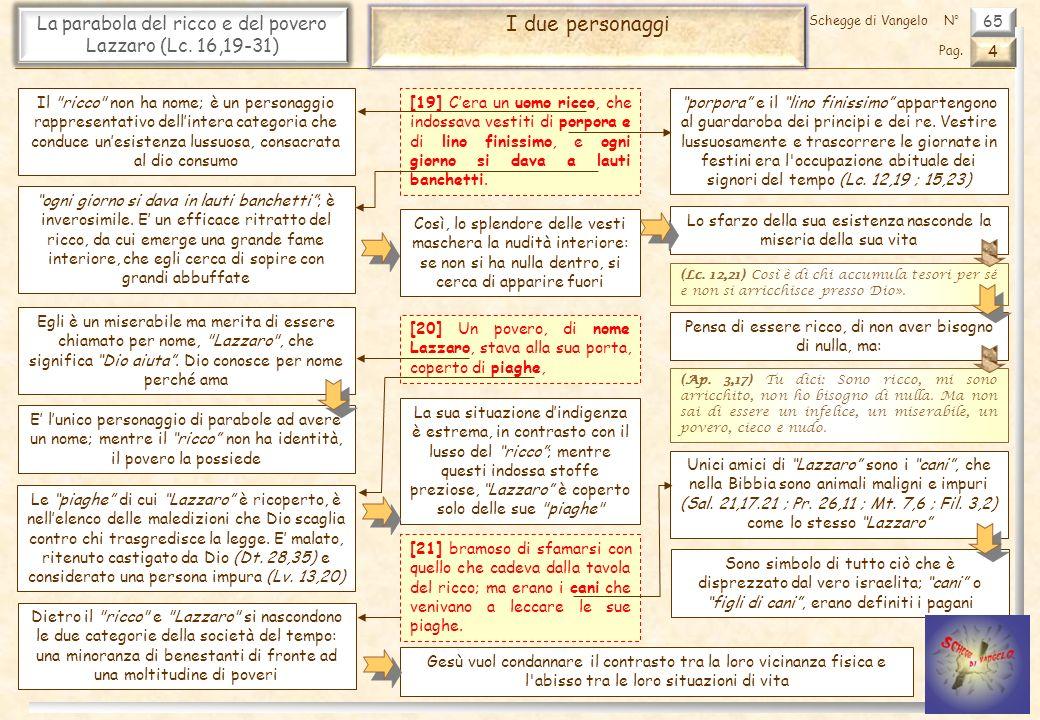 65 La parabola del ricco e del povero Lazzaro (Lc. 16,19-31) I due personaggi 4 Pag. Schegge di VangeloN° [19] Cera un uomo ricco, che indossava vesti