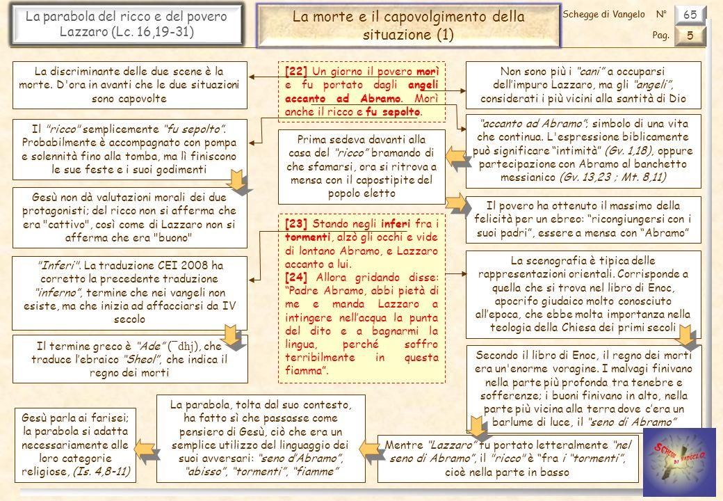 65 La parabola del ricco e del povero Lazzaro (Lc. 16,19-31) Tra ricchezza e miseria: la povertà 5 Pag. Schegge di VangeloN° 65 La parabola del ricco