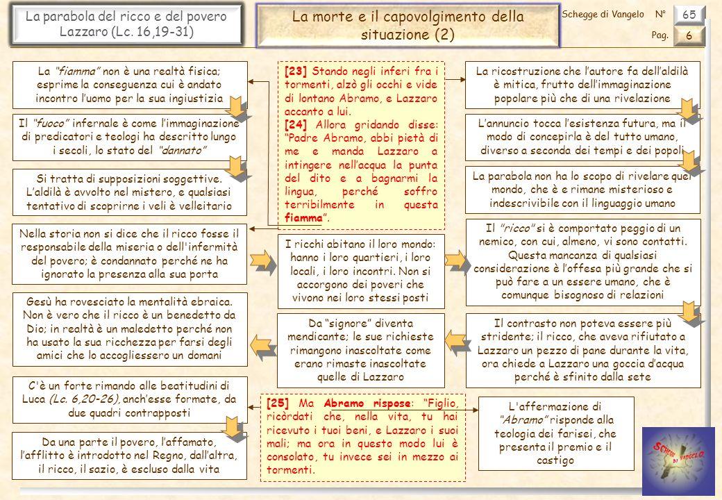 65 La parabola del ricco e del povero Lazzaro (Lc. 16,19-31) Tra ricchezza e miseria: la povertà 6 Pag. Schegge di VangeloN° 65 La parabola del ricco