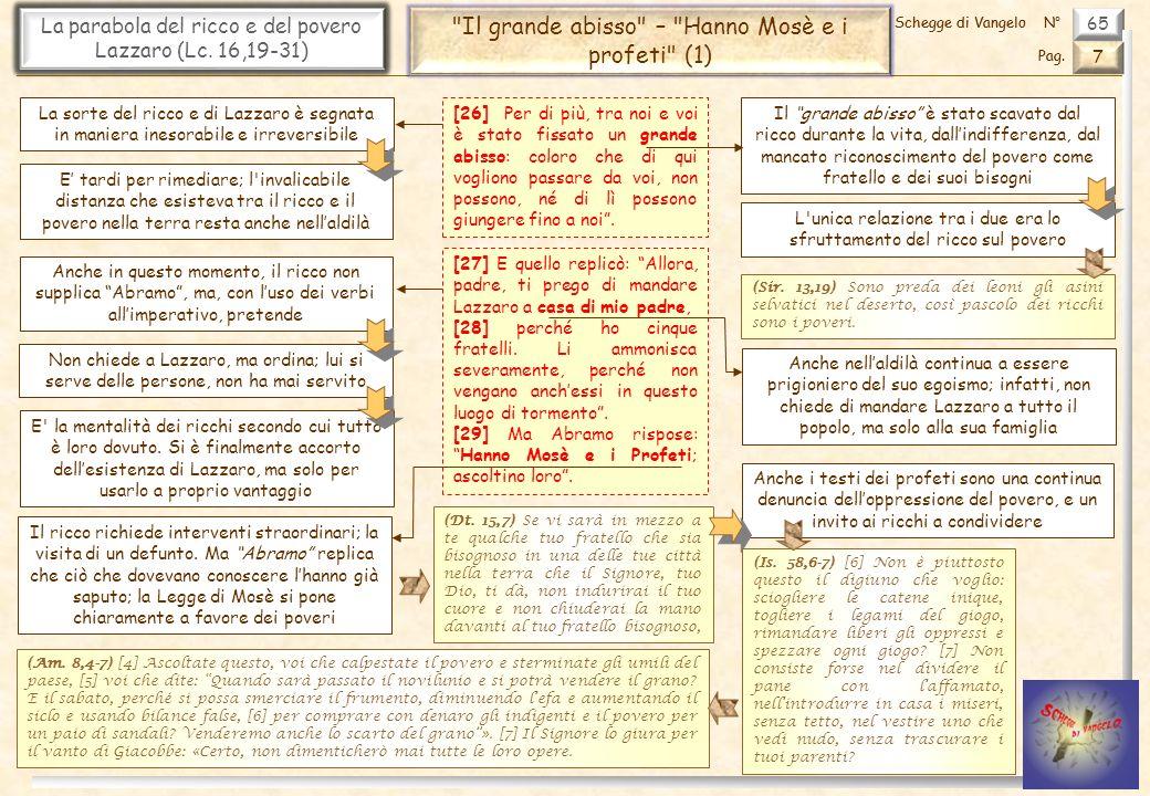 65 La parabola del ricco e del povero Lazzaro (Lc. 16,19-31) 7 Pag. Schegge di VangeloN° 65 La parabola del ricco e del povero Lazzaro (Lc. 16,19-31)
