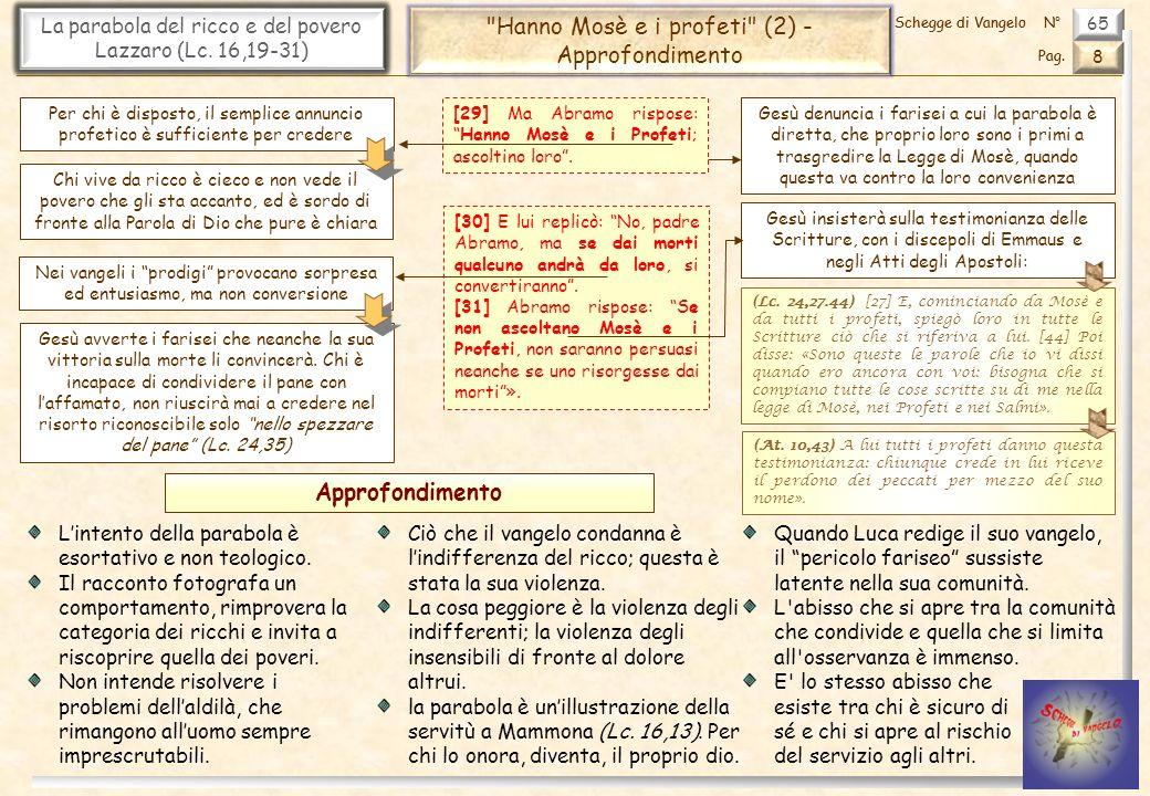 65 La parabola del ricco e del povero Lazzaro (Lc. 16,19-31) 8 Pag. Schegge di VangeloN° 65 La parabola del ricco e del povero Lazzaro (Lc. 16,19-31)