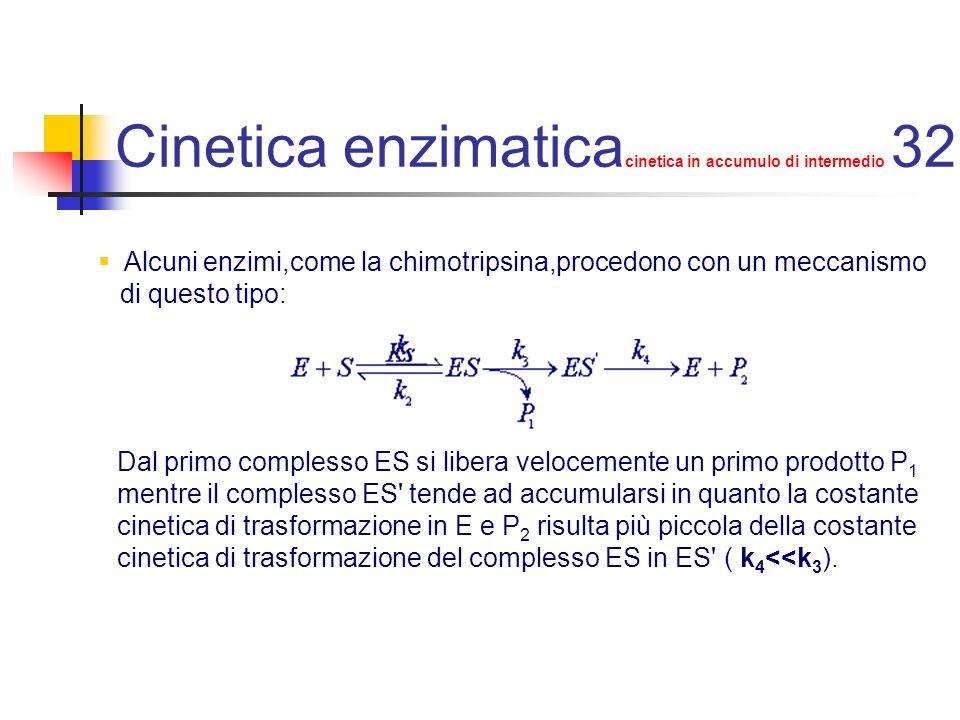 Cinetica enzimatica cinetica in accumulo di interm edio 33 Equazione cinetica in accumulo di intermedio Ricaviamo l equazione cinetica per la formazione di P 2 assumendo una condizione di stato stazionario: (1) (2) Calcoliamo la [ES]: da cui (3)
