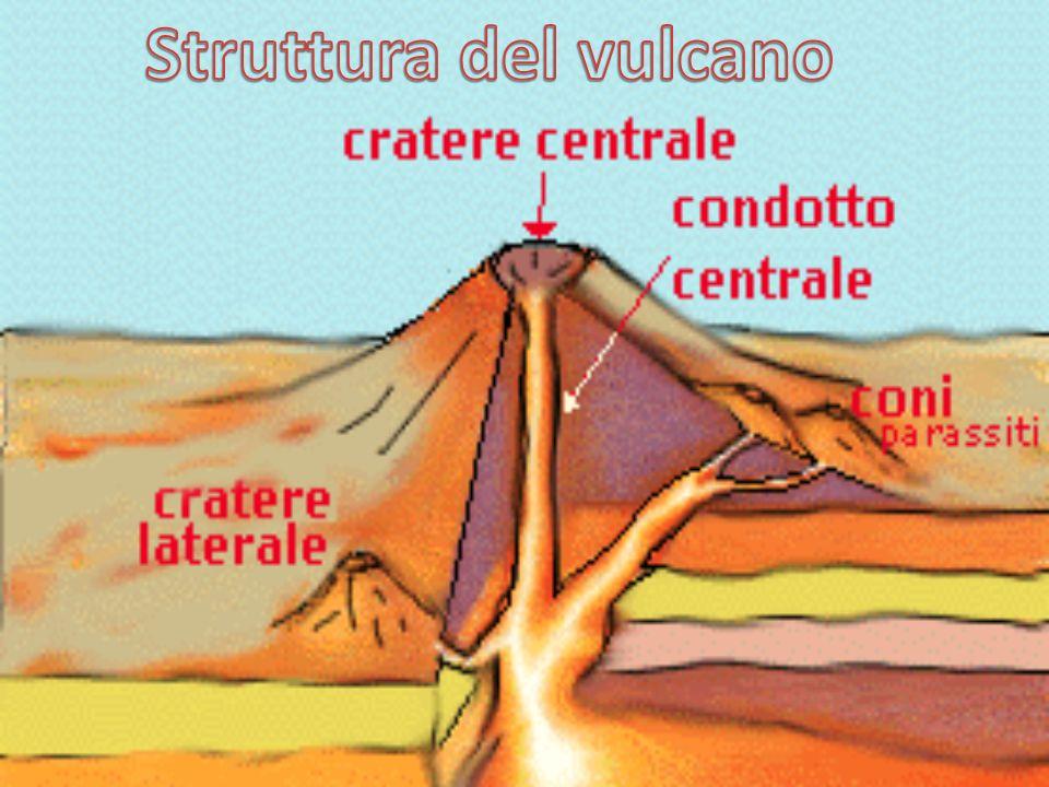 Il magma è il materiale fuso contenuto allinterno del bacino magmatico, e costituito da una miscela di rocce fuse e minerali e da una certa quantità di gas e vapore acqueo.