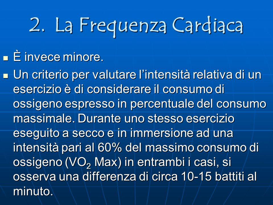 2.La Frequenza Cardiaca È invece minore. È invece minore. Un criterio per valutare lintensità relativa di un esercizio è di considerare il consumo di