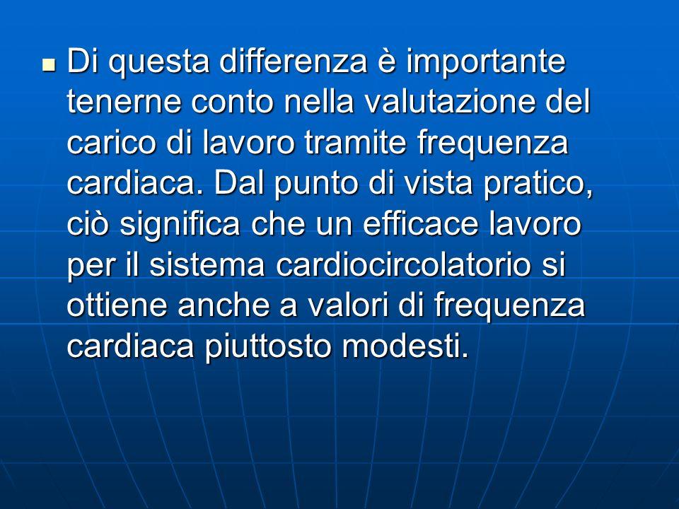 Di questa differenza è importante tenerne conto nella valutazione del carico di lavoro tramite frequenza cardiaca. Dal punto di vista pratico, ciò sig