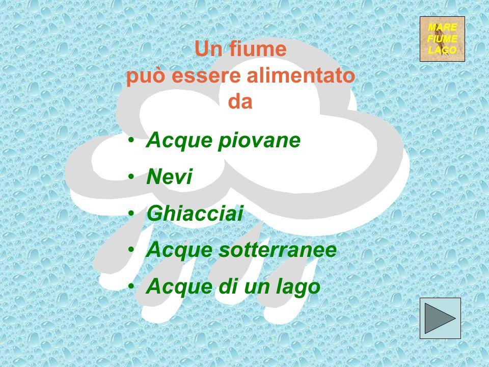 Lesistenza di un fiume in un data regione richiede tre condizioni: 1.Precipitazioni atmosferiche sufficienti 2.Permeabilità moderata del terreno 3.Eva