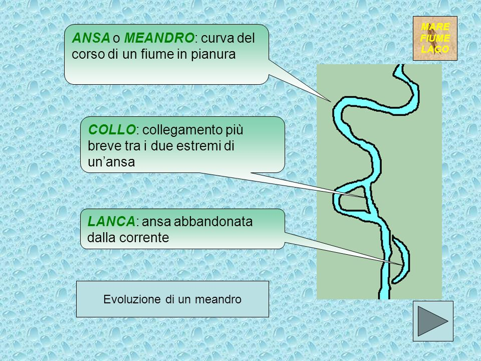 RIVA DESTRA: si trova alla nostra destra guardando nella stessa direzione della corrente RIVA SINISTRA: si trova alla nostra sinistra guardando nella