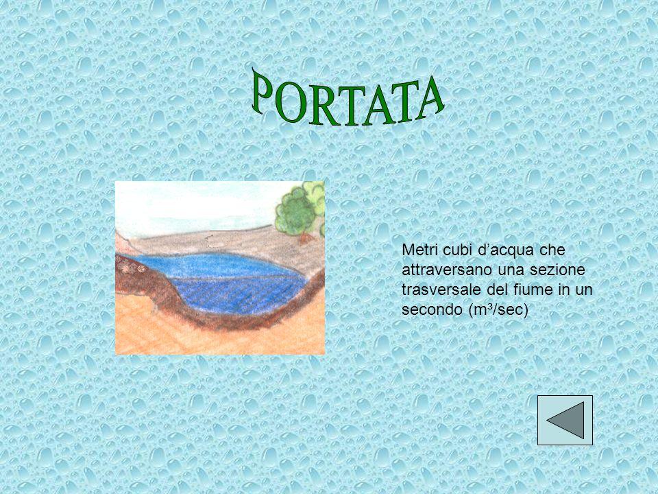 Caratteristiche di un fiume Portata Regime Si è calcolato che i fiumi della Terra portino al mare circa 750 000 m. cubi di acqua al secondo, ossia cir