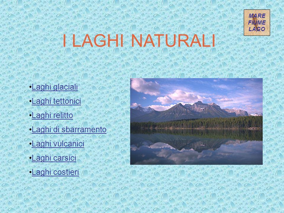I laghi I laghi sono conche occupate da acque che non sono in diretta comunicazione col mare. Vengono alimentati da uno o più fiumi, immissari, da sor