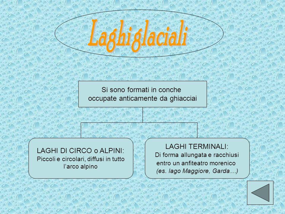 I LAGHI NATURALI Laghi glaciali Laghi tettonici Laghi relitto Laghi di sbarramento Laghi vulcanici Laghi carsici Laghi costieri MARE FIUME LAGO